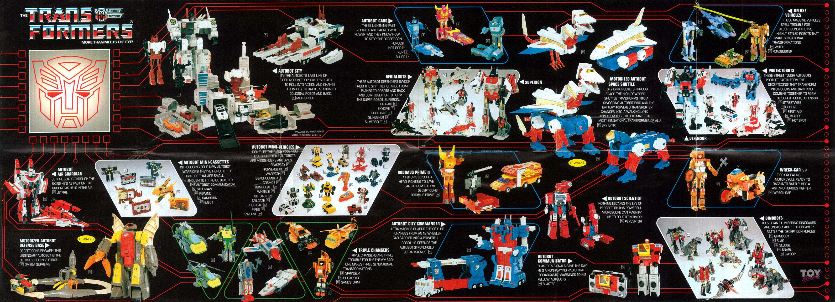 transformers toys 1984 � 1990 catalogs � toyrewind